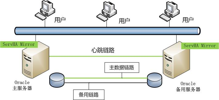 ppt素材网络链路